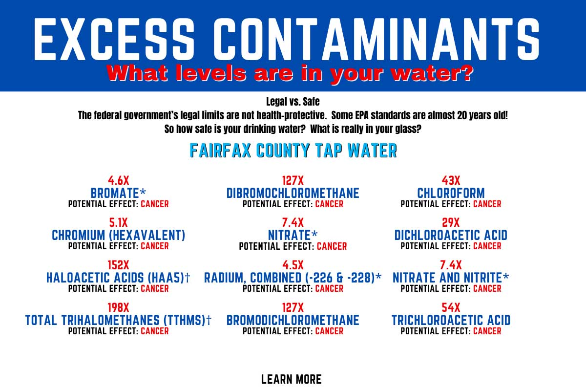 Water Contaminents